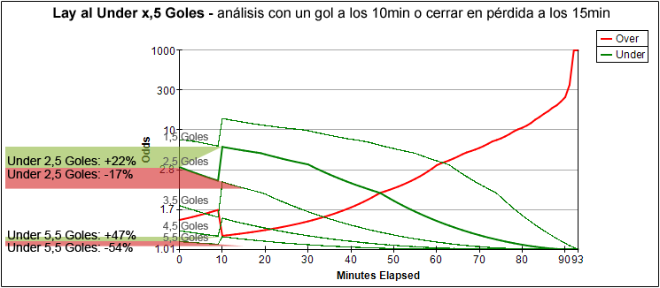 lay-under-graficos-odd2.5alta